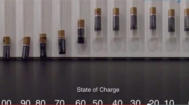 Bounce a Battery to Learn If It Is Still Good—Really [Video]