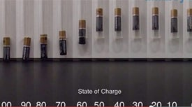 Bounce a Battery to Learn If It Is Still Good--Really [Video]