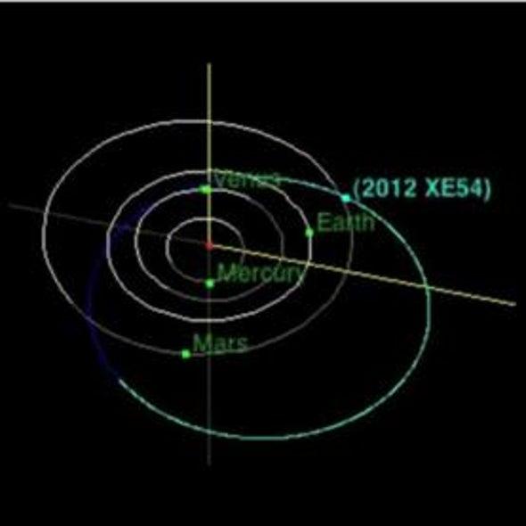 Newfound Asteroid Buzzes Earth inside Moon's Orbit