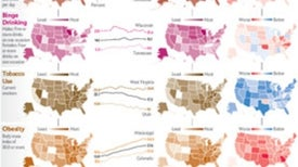 Americans Get Fatter, Drunker