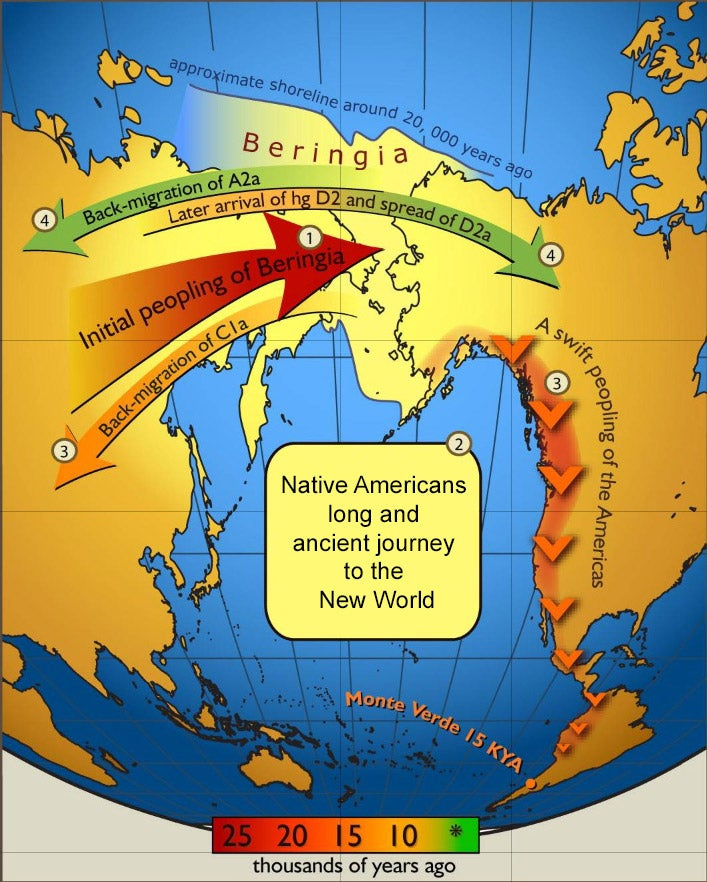 How Climate Change Spurred a 10000Year Ice Age Journey