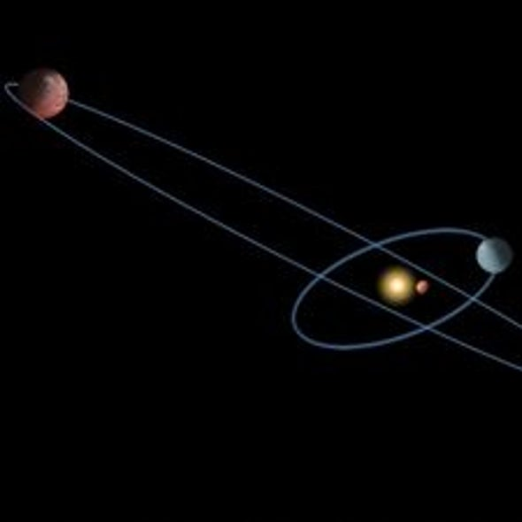 Out of Flatland: Orbits Are Askew in a Nearby Planetary System