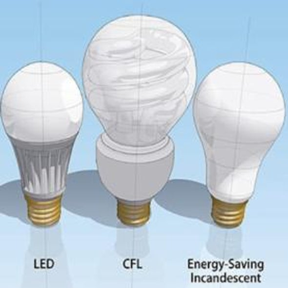Why My Parents Have A Closet Full Of Lightbulbs Scientific American