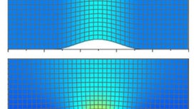 Shield of Invisibility Makes Lumpy Surface Smooth