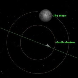 Minor Lunar Eclipse on Friday: How to See It