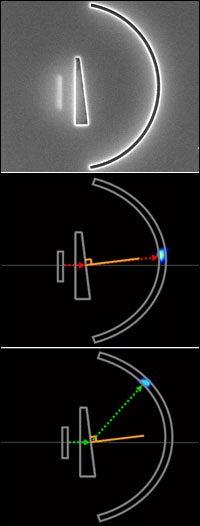 Visible Light Bent the 'Wrong' Way