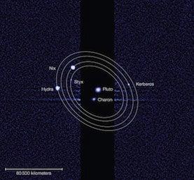 Pluto's five moons