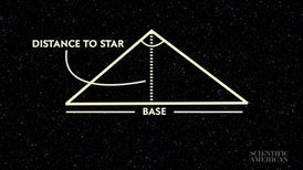 How Do We Measure the Distance to a Star?