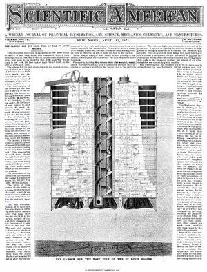 April 15, 1871