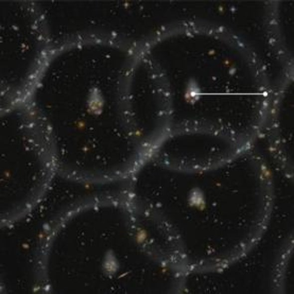 New Cosmic Distance Measurement Points the Way to Elusive Dark Energy