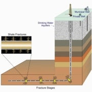 Department of Energy Wades into Fracking Debate