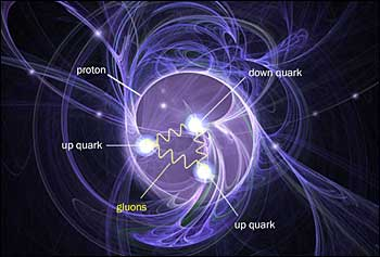 Proton Spin Mystery Gains a New Clue