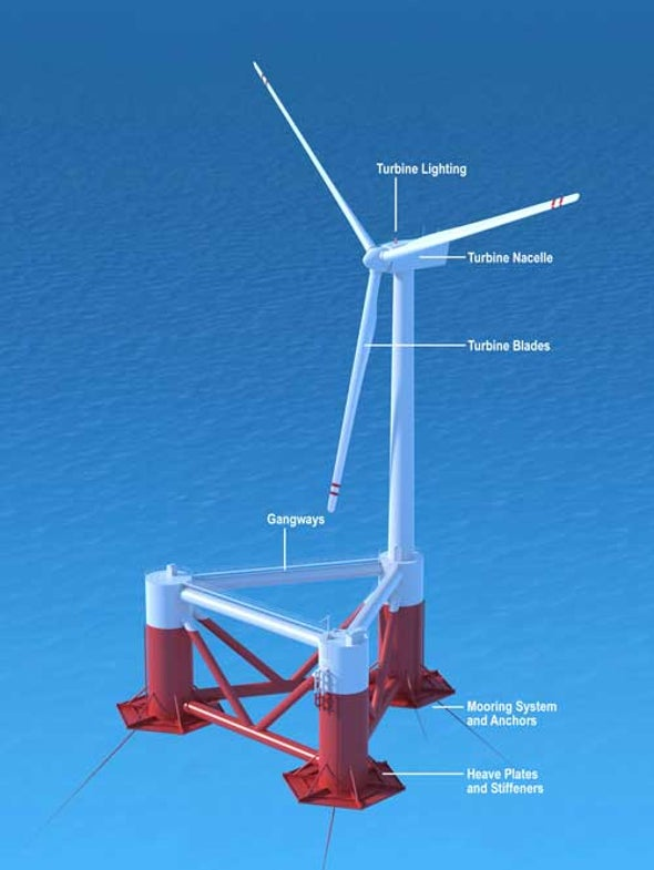 Floating Wind Turbines Coming to Oregon Coast