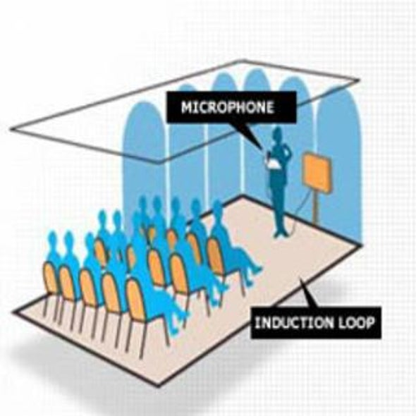 A Loopy Idea That Works: Using Telecoils to Turn Hearing Aids into Mini Loudspeakers