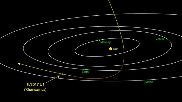 Meet 'Oumuamua, the First-Ever Asteroid from Another Star
