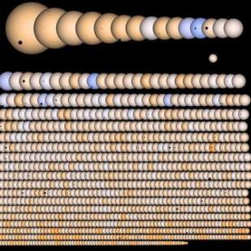 Kepler Telescope Finds Plethora of Earth-Sized Planets