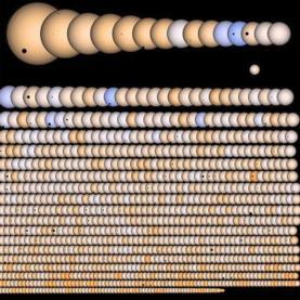 illustration of Kepler's planet candidates