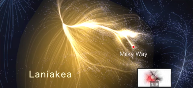 Milky Way Found to Belong to a Supersize Supercluster [Video]