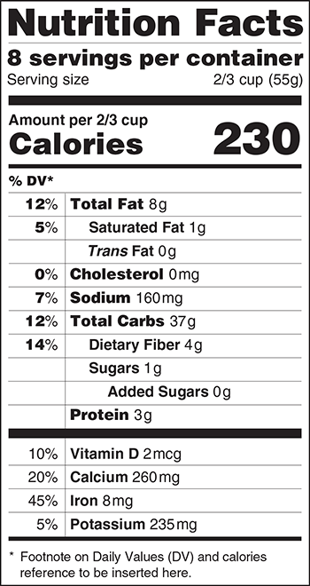 Changes to Nutrition Labels Announced by FDA