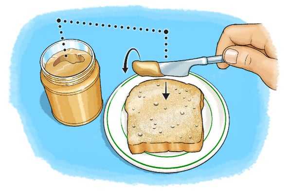 Robot, Make Me a Sandwich!