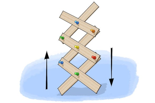 Build a Cardboard Scissor Lift - Scientific American