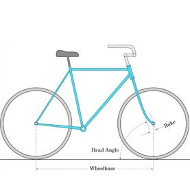 Follow That Bike!