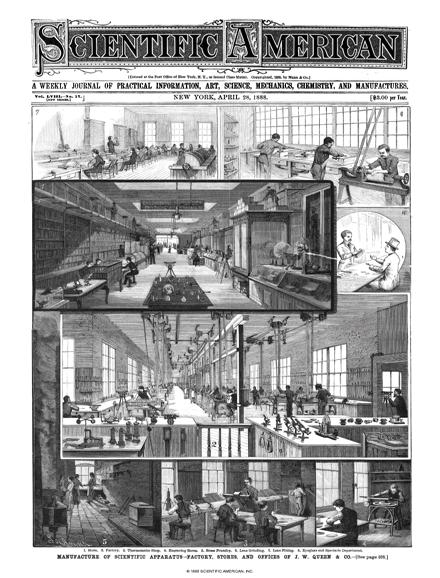 April 28, 1888