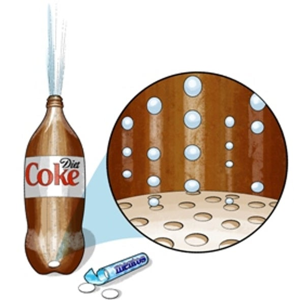 Spurting Science: Erupting Diet Coke with Mentos