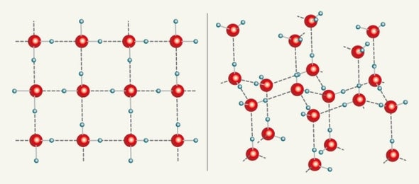 """New Form of Ice Forms in Graphene """"Sandwich"""""""