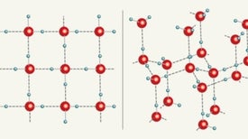 "New Form of Ice Forms in Graphene ""Sandwich"""