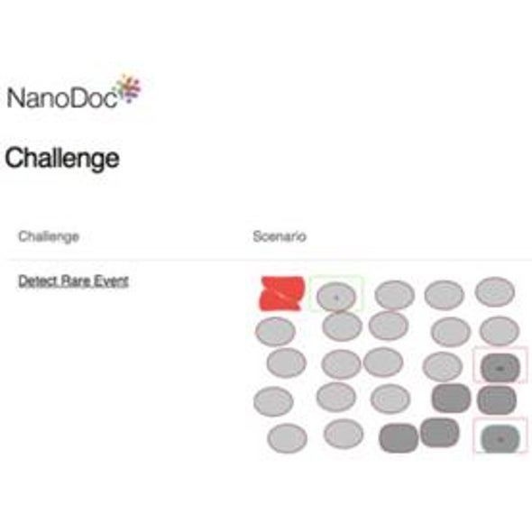 NanoDoc