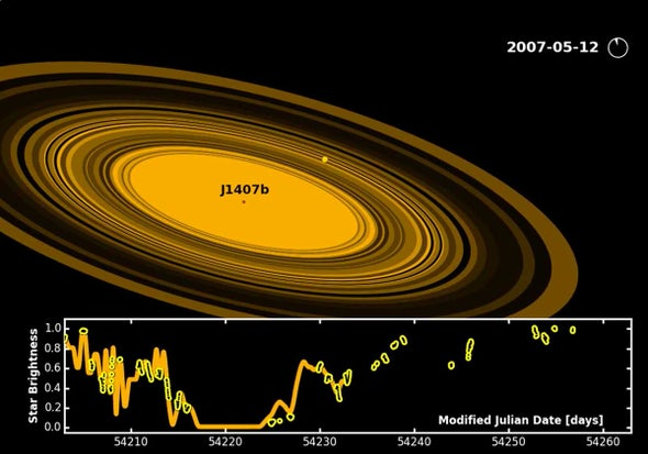 How to Map an Exoplanet's Rings