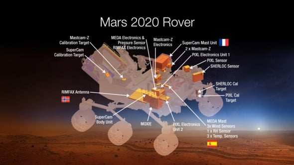 Dig These Instruments That Will Be on NASA's Mars 2020 Rover