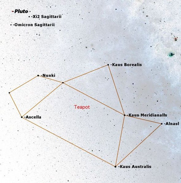How to Find the Dwarf Planet Pluto in the Sky