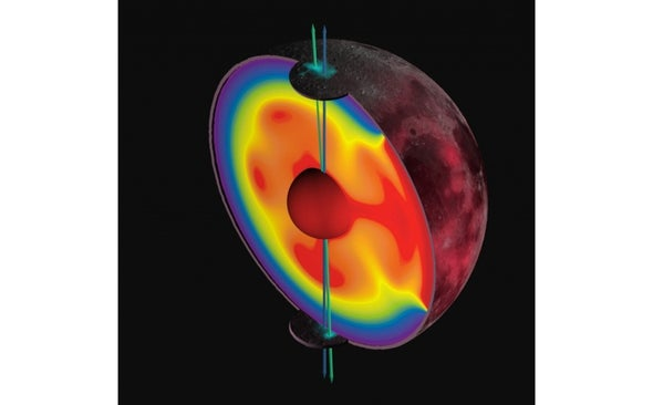 Volcanic Activity May Have Caused Lunar Poles to Wander