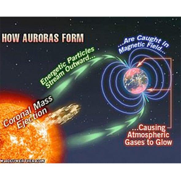 Big Solar Flare May Bring Major Aurora
