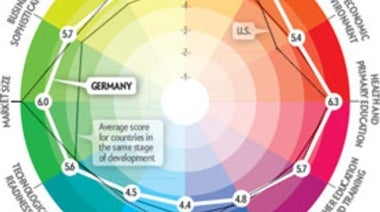 The U.S. Could Learn from Germany's High-Tech Manufacturing