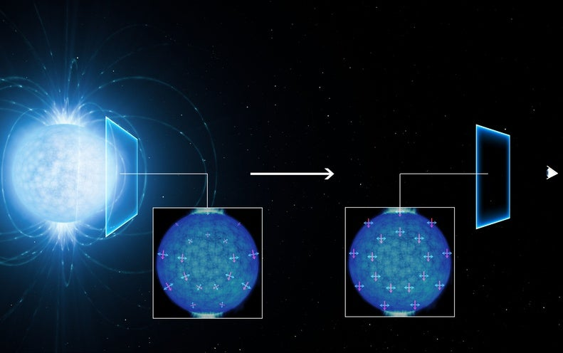 Neutron Star May Display First Evidence of 80-Year-Old Quantum Prediction