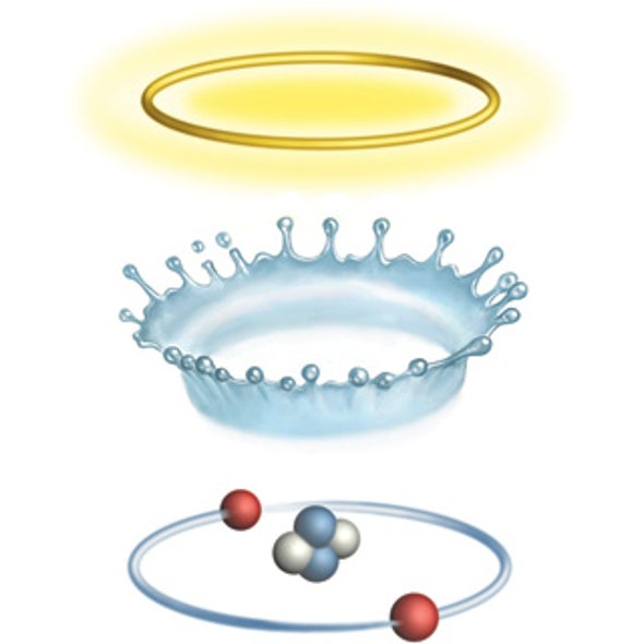 Sacred Science: Using Faith to Explain Anomalies in Physics