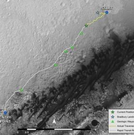 Mars Rover Curiosity Drives Solo for First Time