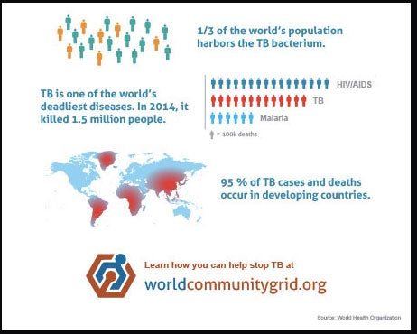 Help Stop TB