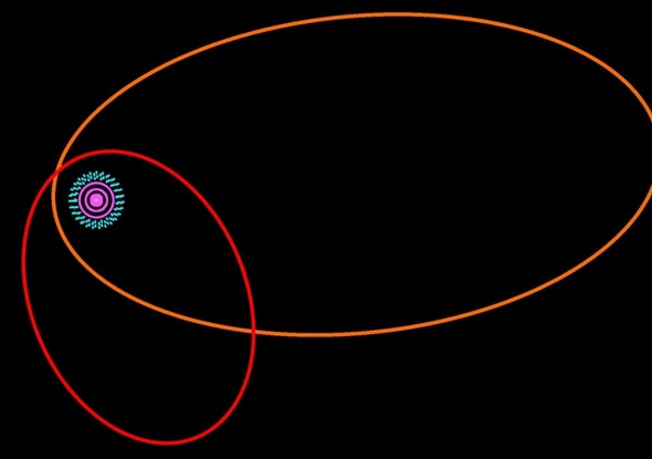 New Dwarf Planet Has Most Distant Trajectory Known