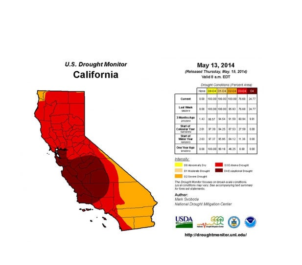 100 Percent of California Now in Highest Stages of Drought
