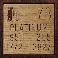 wooden periodic t