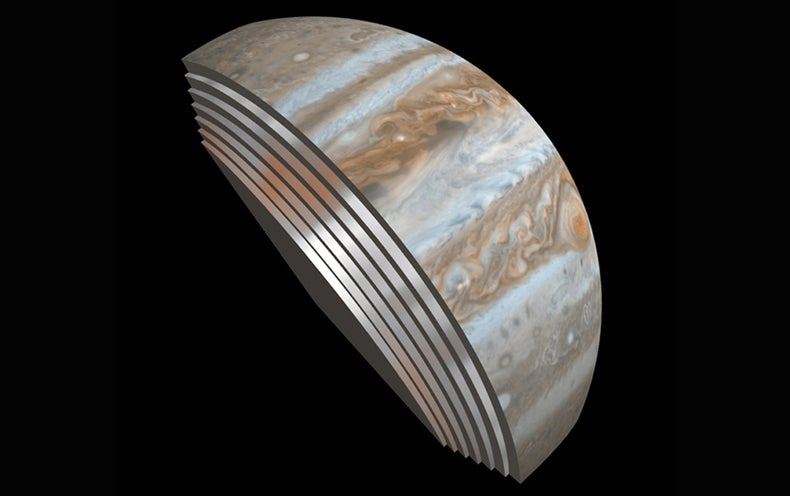 Jupiter's Stripes Go Deep