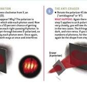 Quantum Erasing in the Home