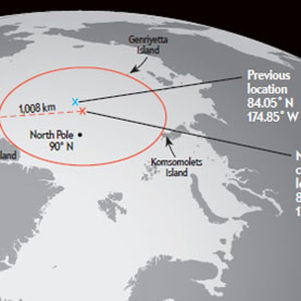 Arctic Pole of Inaccessibility Is on the Move