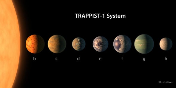Nearby Exoplanets Invigorate the Search for E.T.