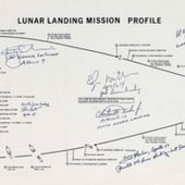 APOLLO MANNED LUNAR LANDING PROFILE
