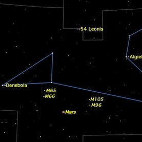 Best Mars Sky Show of 2012 Occurs Saturday: How to Watch Online